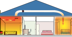 Heat Transfer systems Feilding and Manawatu. Push that beautiful warm air from one end of your home to another. APB Electrical HeatTrans installers.