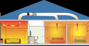 Heat Transfer system installers Feilding and Manawatu. APB Electrical HeatTrans installers Manawatu Region.