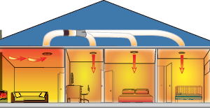 Heat Transfer system installers Feilding and Manawatu. Warm air from one end of your home to another. HeatTrans.